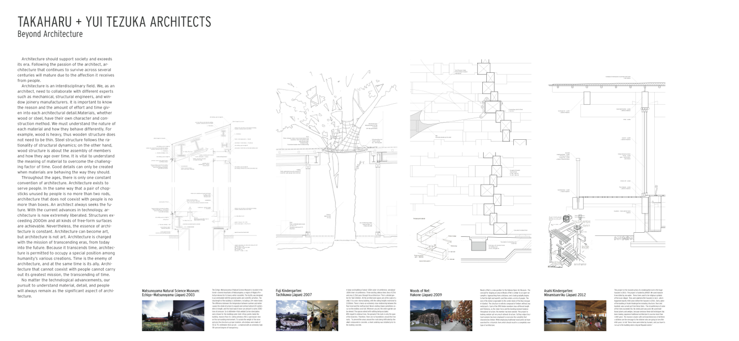 research method of architecture Case study related to other research methods oriented fields of research, such as architecture and planning, the case study has a special importance.